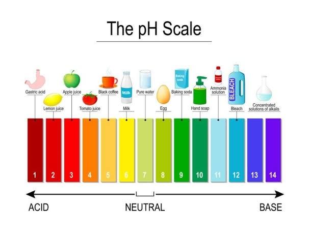 apa itu ph air ?